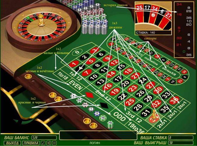 Анализаторы случайных чисел для казино скачать пробную версию